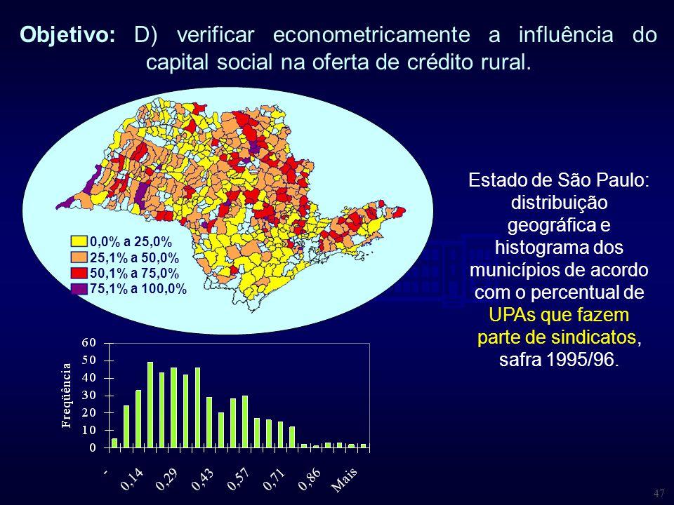 47 Objetivo: D) verificar econometricamente a influência do capital social na oferta de crédito rural. Estado de São Paulo: distribuição geográfica e