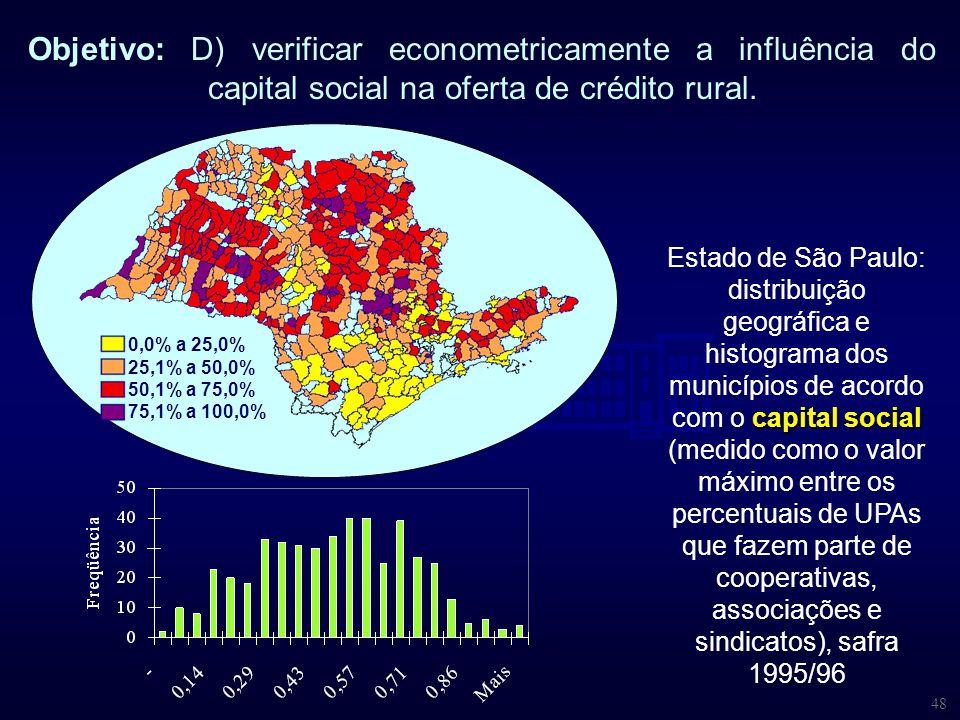 48 Objetivo: D) verificar econometricamente a influência do capital social na oferta de crédito rural. capital social Estado de São Paulo: distribuiçã