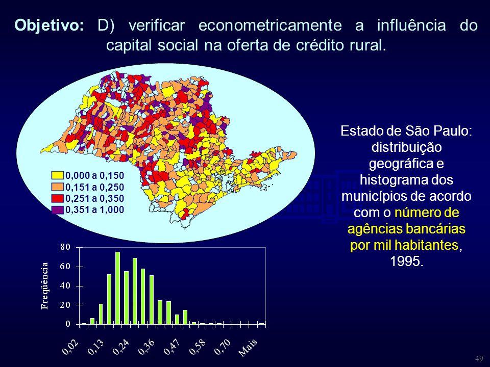 49 Objetivo: D) verificar econometricamente a influência do capital social na oferta de crédito rural. Estado de São Paulo: distribuição geográfica e