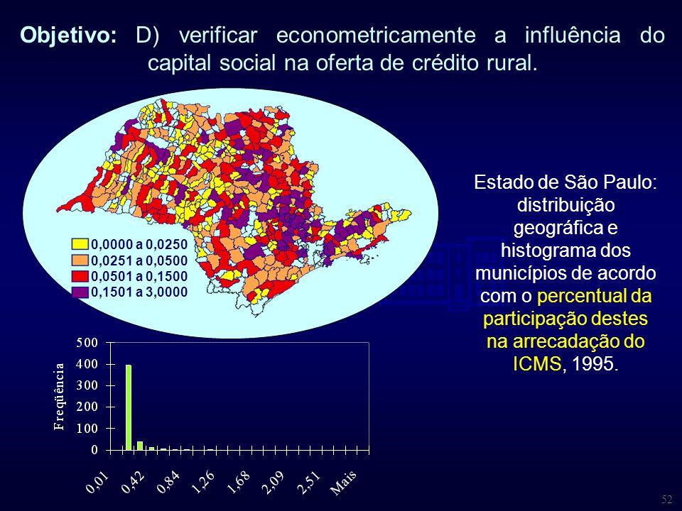 52 Objetivo: D) verificar econometricamente a influência do capital social na oferta de crédito rural. Estado de São Paulo: distribuição geográfica e