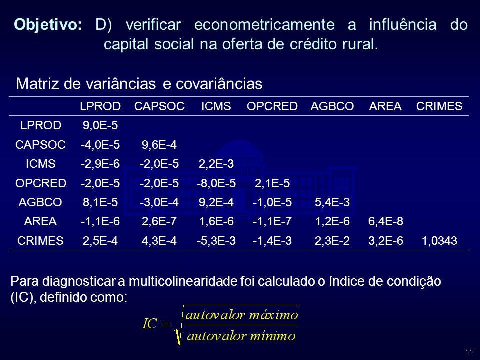 55 Objetivo: D) verificar econometricamente a influência do capital social na oferta de crédito rural. Matriz de variâncias e covariâncias LPROD CAPSO