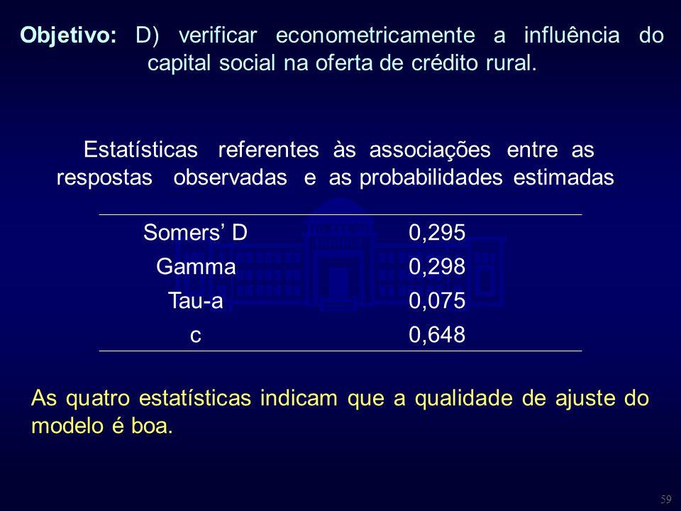59 Objetivo: D) verificar econometricamente a influência do capital social na oferta de crédito rural. As quatro estatísticas indicam que a qualidade