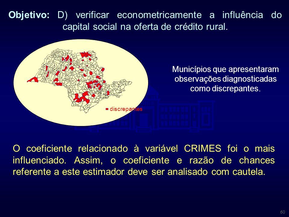 60 Objetivo: D) verificar econometricamente a influência do capital social na oferta de crédito rural. O coeficiente relacionado à variável CRIMES foi