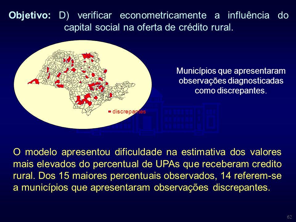 62 Objetivo: D) verificar econometricamente a influência do capital social na oferta de crédito rural. O modelo apresentou dificuldade na estimativa d