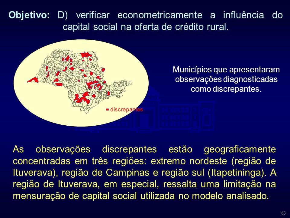 63 Objetivo: D) verificar econometricamente a influência do capital social na oferta de crédito rural. As observações discrepantes estão geograficamen