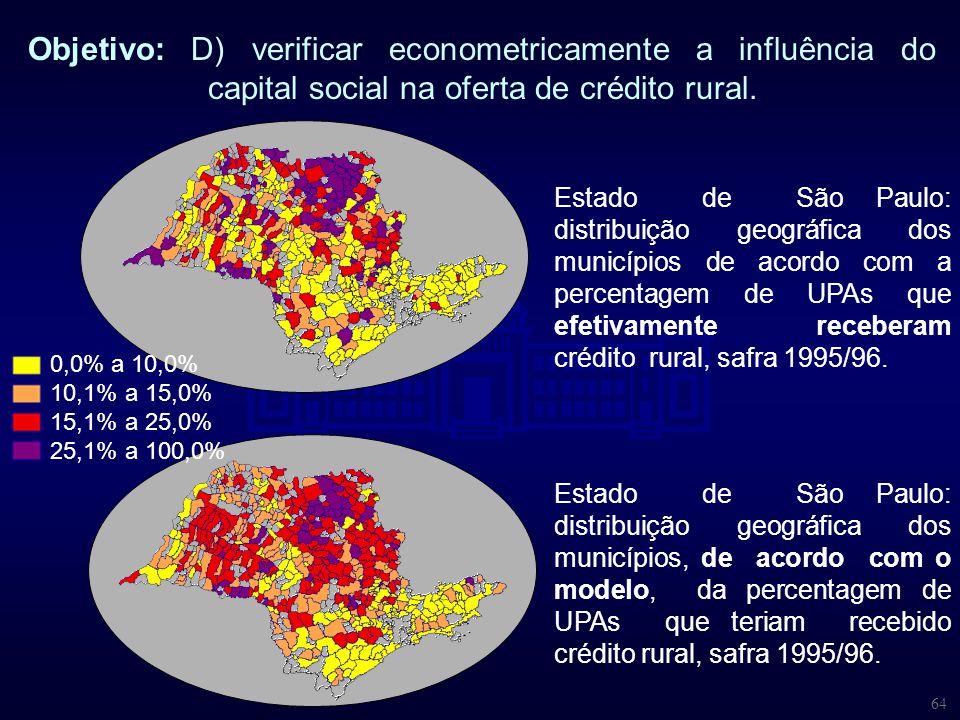 64 Objetivo: D) verificar econometricamente a influência do capital social na oferta de crédito rural. Estado de São Paulo: distribuição geográfica do