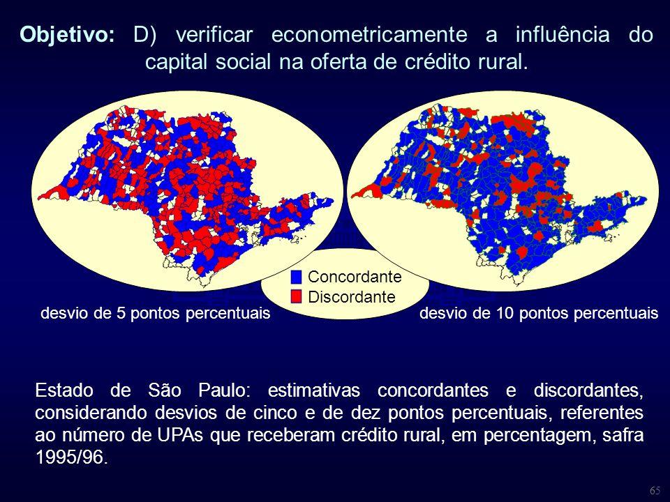 65 Objetivo: D) verificar econometricamente a influência do capital social na oferta de crédito rural. Estado de São Paulo: estimativas concordantes e