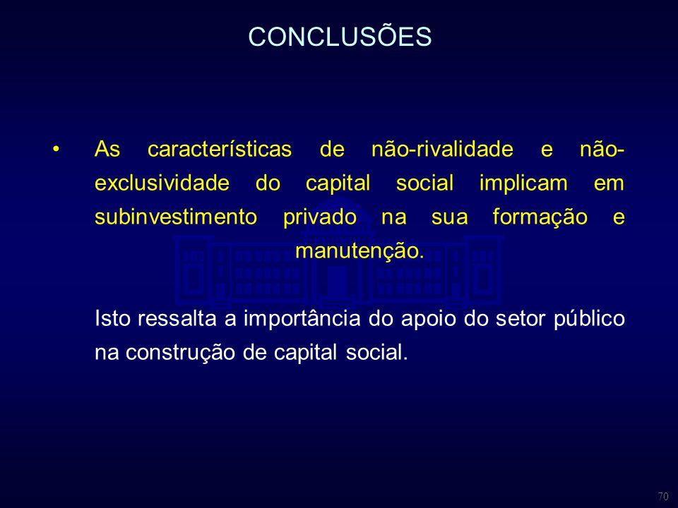 70 CONCLUSÕES As características de não-rivalidade e não- exclusividade do capital social implicam em subinvestimento privado na sua formação e manute