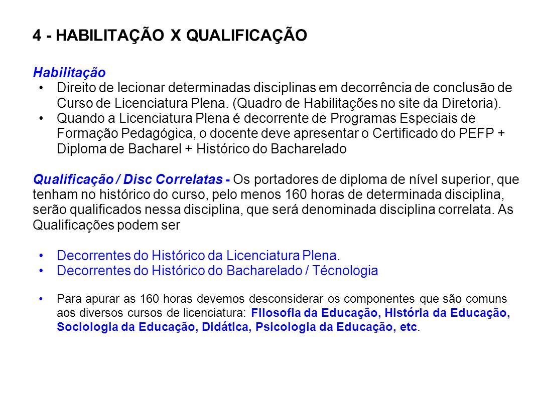 4 - HABILITAÇÃO X QUALIFICAÇÃO Habilitação Direito de lecionar determinadas disciplinas em decorrência de conclusão de Curso de Licenciatura Plena. (Q