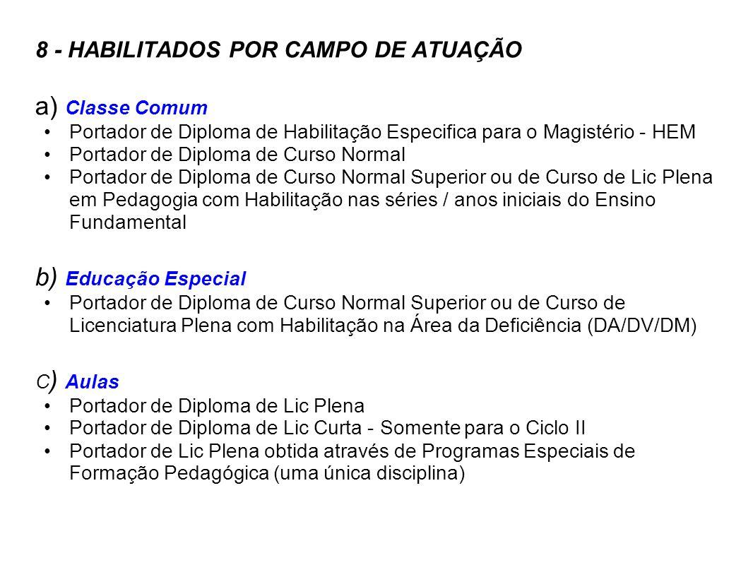 8 - HABILITADOS POR CAMPO DE ATUAÇÃO a) Classe Comum Portador de Diploma de Habilitação Especifica para o Magistério - HEM Portador de Diploma de Curs