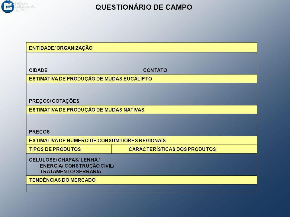 ENTIDADE/ ORGANIZAÇÃO CIDADECONTATO ESTIMATIVA DE PRODUÇÃO DE MUDAS EUCALIPTO PREÇOS/ COTAÇÕES ESTIMATIVA DE PRODUÇÃO DE MUDAS NATIVAS PREÇOS ESTIMATI