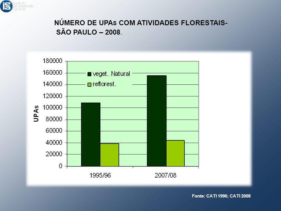 SECRETARIA DE AGRICULTURA E ABASTECIMENTO DO ESTADO DE SÃO PAULO AGÊNCIA PAULISTA DE TECNOLOGIA DOS AGRONEGÓCIOS INSTITUTO DE ECONOMIA AGRÍCOLA CENTRO DE ESTATÍSTICAS DE PREÇOS PREÇOS MÉDIOS MENSAIS: PRODUTOS FLORESTAIS MÊS DE MAIO DE 2010 Prezado(a) Senhor(a), Estamos enviando a Vossa Senhoria o questionário destinado a coletar os Preços Médios Recebidos pelos Produtores, no Estado de São Paulo.