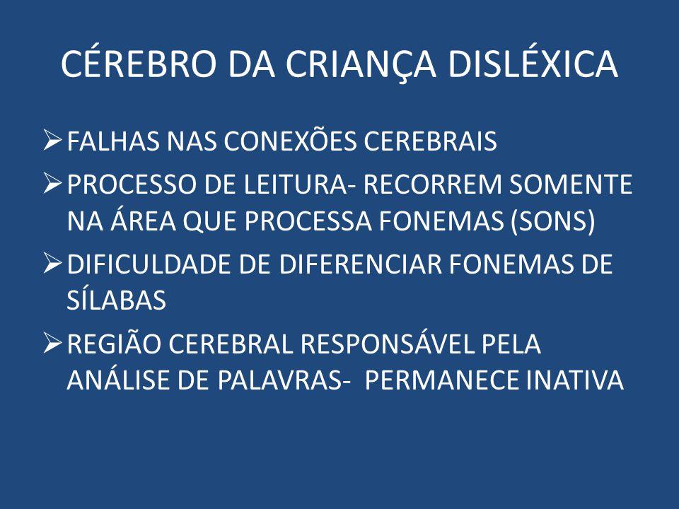 CÉREBRO DA CRIANÇA DISLÉXICA FALHAS NAS CONEXÕES CEREBRAIS PROCESSO DE LEITURA- RECORREM SOMENTE NA ÁREA QUE PROCESSA FONEMAS (SONS) DIFICULDADE DE DIFERENCIAR FONEMAS DE SÍLABAS REGIÃO CEREBRAL RESPONSÁVEL PELA ANÁLISE DE PALAVRAS- PERMANECE INATIVA