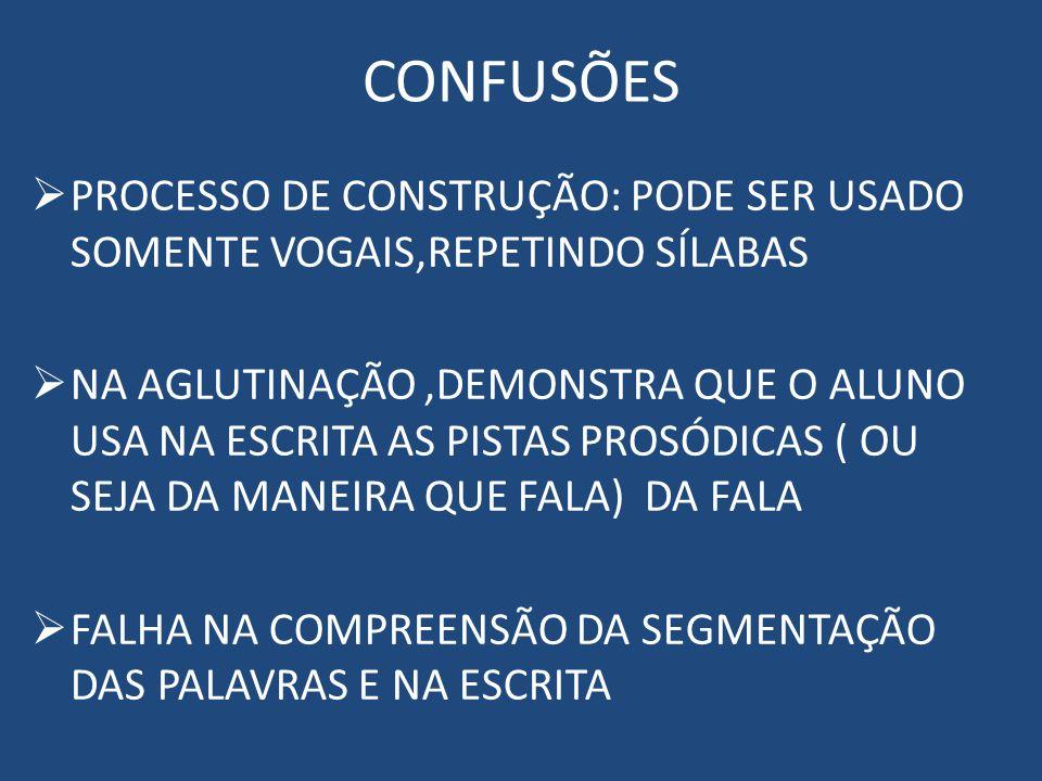 CONFUSÕES PROCESSO DE CONSTRUÇÃO: PODE SER USADO SOMENTE VOGAIS,REPETINDO SÍLABAS NA AGLUTINAÇÃO,DEMONSTRA QUE O ALUNO USA NA ESCRITA AS PISTAS PROSÓDICAS ( OU SEJA DA MANEIRA QUE FALA) DA FALA FALHA NA COMPREENSÃO DA SEGMENTAÇÃO DAS PALAVRAS E NA ESCRITA