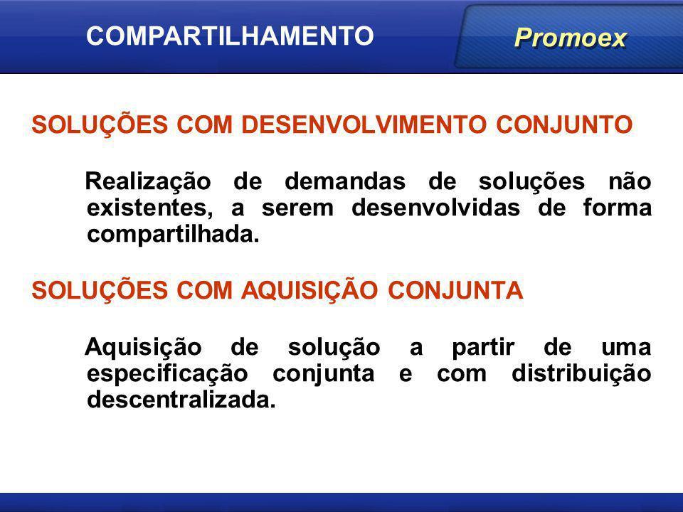 Promoex SOLUÇÕES COM DESENVOLVIMENTO CONJUNTO Realização de demandas de soluções não existentes, a serem desenvolvidas de forma compartilhada. SOLUÇÕE