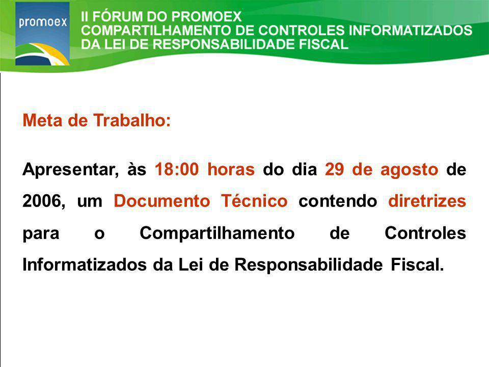 Promoex 1.5. Resultado Primário estabelecido na LDO - Art. 4 §1º e Art. 9º LRF II FÓRUM DO PROMOEX Meta de Trabalho: Apresentar, às 18:00 horas do dia