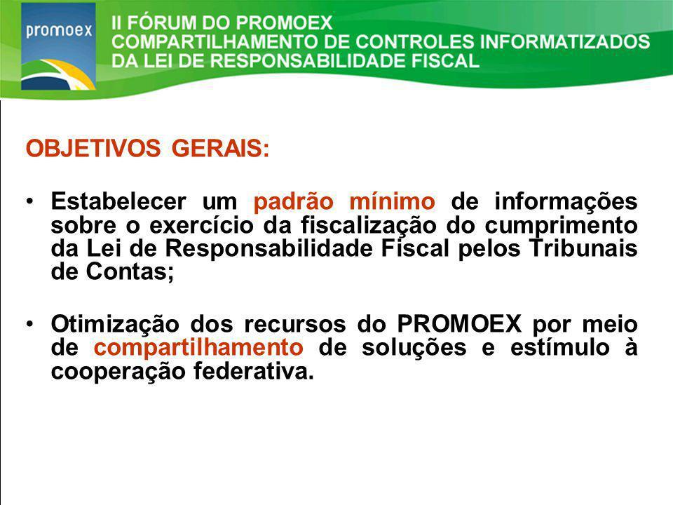 Promoex OBJETIVOS GERAIS: Estabelecer um padrão mínimo de informações sobre o exercício da fiscalização do cumprimento da Lei de Responsabilidade Fiscal pelos Tribunais de Contas; Otimização dos recursos do PROMOEX por meio de compartilhamento de soluções e estímulo à cooperação federativa.