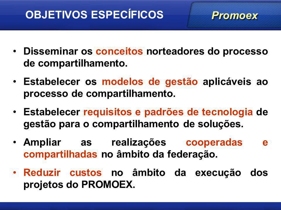 Promoex Disseminar os conceitos norteadores do processo de compartilhamento. Estabelecer os modelos de gestão aplicáveis ao processo de compartilhamen