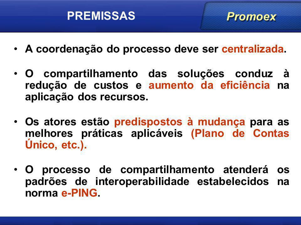 Promoex A coordenação do processo deve ser centralizada. O compartilhamento das soluções conduz à redução de custos e aumento da eficiência na aplicaç