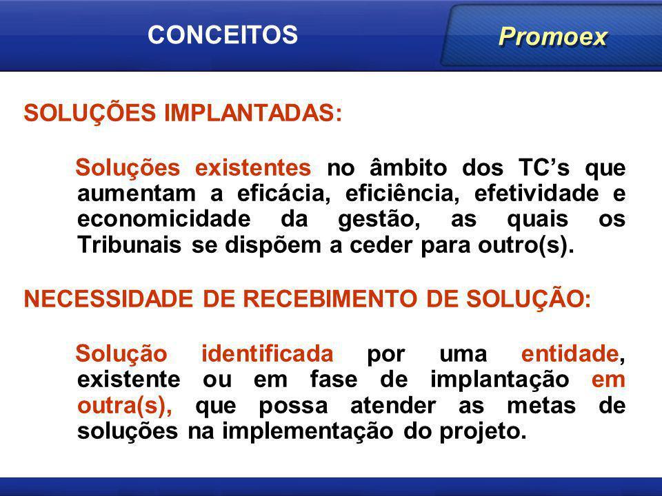 Promoex SOLUÇÕES IMPLANTADAS: Soluções existentes no âmbito dos TCs que aumentam a eficácia, eficiência, efetividade e economicidade da gestão, as quais os Tribunais se dispõem a ceder para outro(s).