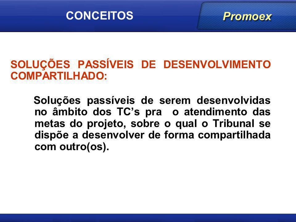 Promoex SOLUÇÕES PASSÍVEIS DE DESENVOLVIMENTO COMPARTILHADO: Soluções passíveis de serem desenvolvidas no âmbito dos TCs pra o atendimento das metas d