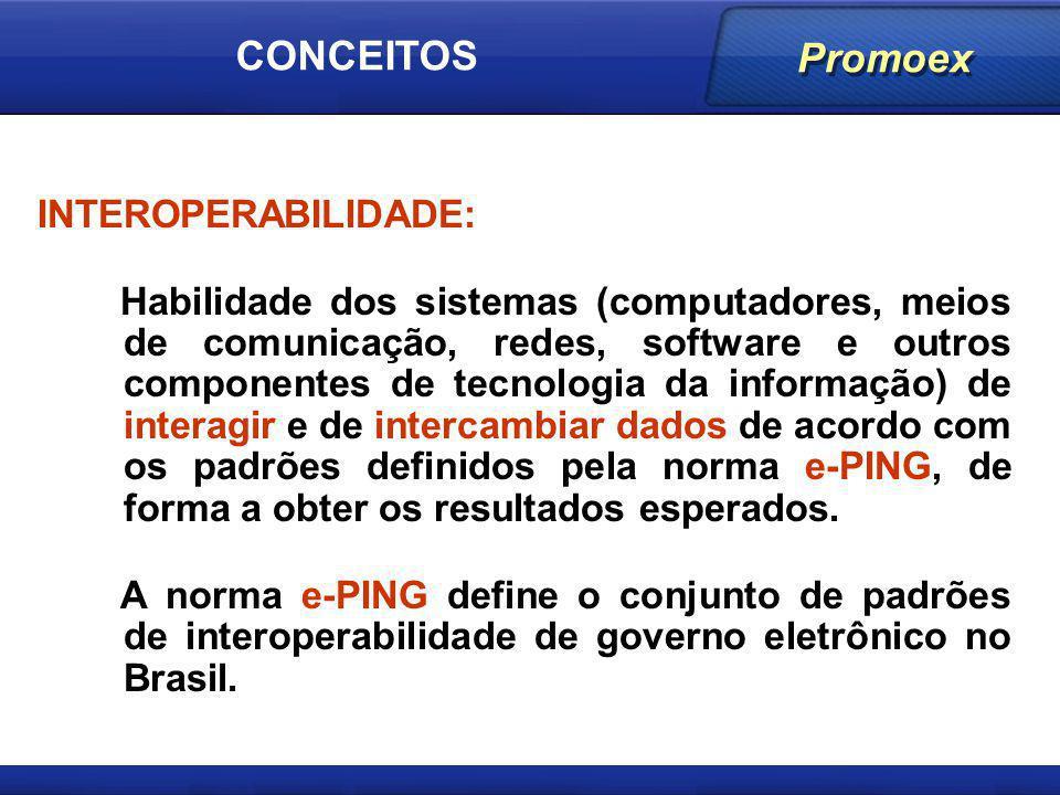 Promoex INTEROPERABILIDADE: Habilidade dos sistemas (computadores, meios de comunicação, redes, software e outros componentes de tecnologia da informa
