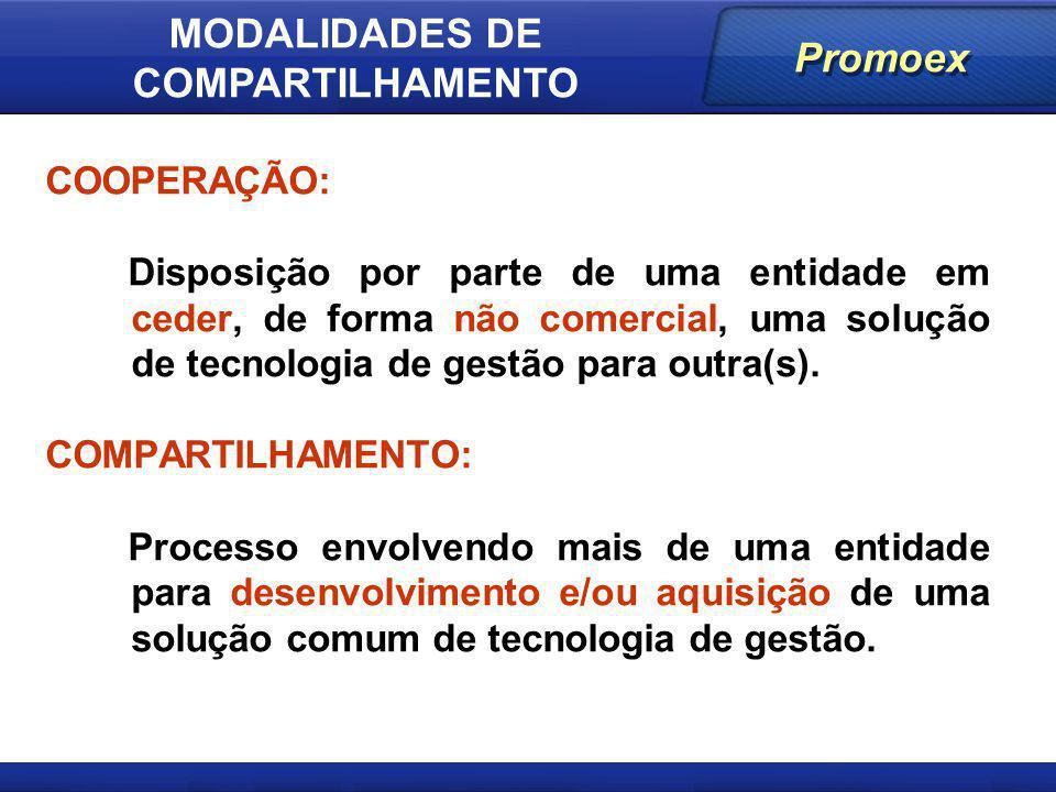 Promoex COOPERAÇÃO: Disposição por parte de uma entidade em ceder, de forma não comercial, uma solução de tecnologia de gestão para outra(s).
