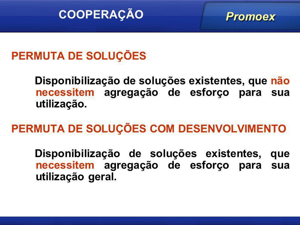 Promoex PERMUTA DE SOLUÇÕES Disponibilização de soluções existentes, que não necessitem agregação de esforço para sua utilização. PERMUTA DE SOLUÇÕES