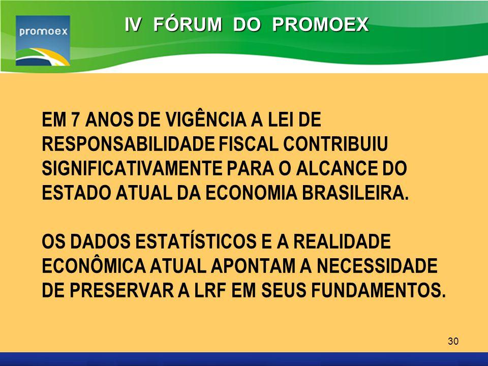 Promoex 30 EM 7 ANOS DE VIGÊNCIA A LEI DE RESPONSABILIDADE FISCAL CONTRIBUIU SIGNIFICATIVAMENTE PARA O ALCANCE DO ESTADO ATUAL DA ECONOMIA BRASILEIRA.