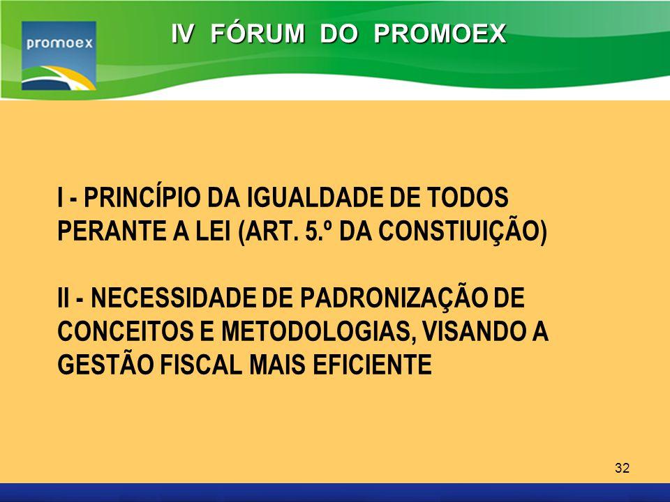Promoex 32 I - PRINCÍPIO DA IGUALDADE DE TODOS PERANTE A LEI (ART. 5.º DA CONSTIUIÇÃO) II - NECESSIDADE DE PADRONIZAÇÃO DE CONCEITOS E METODOLOGIAS, V