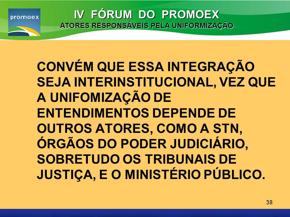 Promoex 38 CONVÉM QUE ESSA INTEGRAÇÃO SEJA INTERINSTITUCIONAL, VEZ QUE A UNIFOMIZAÇÃO DE ENTENDIMENTOS DEPENDE DE OUTROS ATORES, COMO A STN, ÓRGÃOS DO