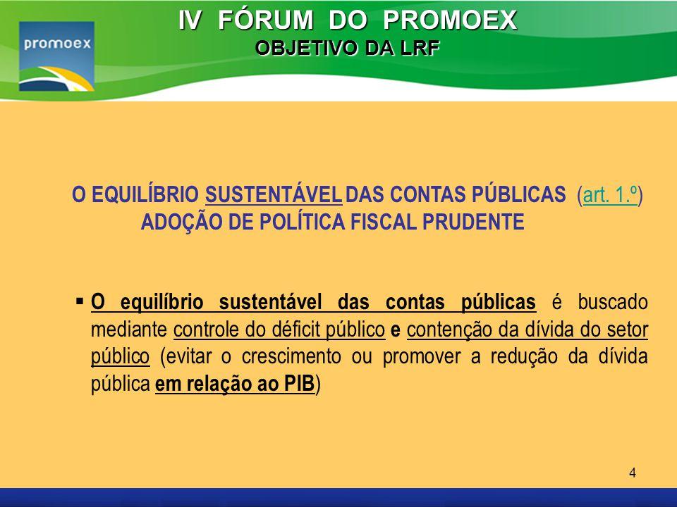 Promoex 4 IV FÓRUM DO PROMOEX OBJETIVO DA LRF O EQUILÍBRIO SUSTENTÁVEL DAS CONTAS PÚBLICAS (art. 1.º)art. 1.º ADOÇÃO DE POLÍTICA FISCAL PRUDENTE O equ