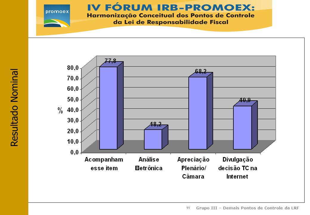 11 Grupo III – Demais Pontos de Controle da LRF Resultado Nominal