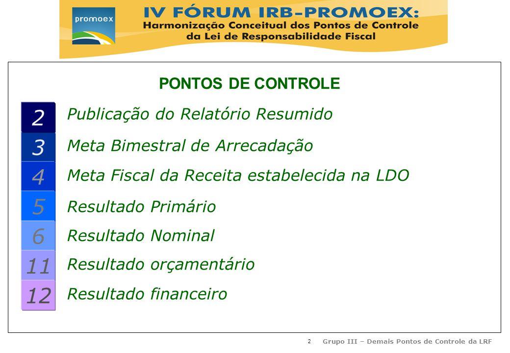 2 Grupo III – Demais Pontos de Controle da LRF Publicação do ...