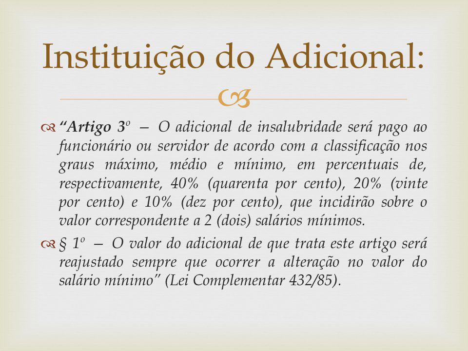 Artigo 3 º O adicional de insalubridade será pago ao funcionário ou servidor de acordo com a classificação nos graus máximo, médio e mínimo, em percen