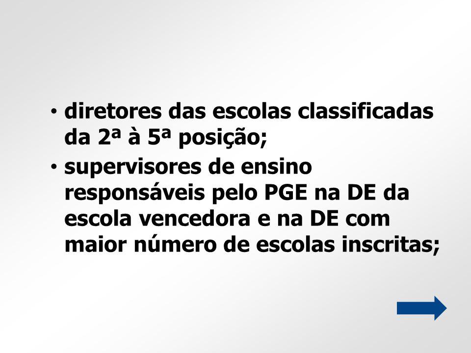 diretores das escolas classificadas da 2ª à 5ª posição; supervisores de ensino responsáveis pelo PGE na DE da escola vencedora e na DE com maior númer