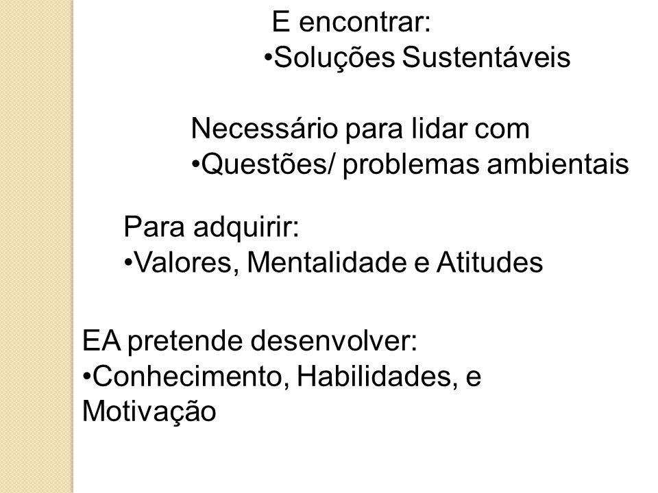 Fonte: DIAS, Genebaldo: Educação Ambiental: Princípios e Práticas. p. 112