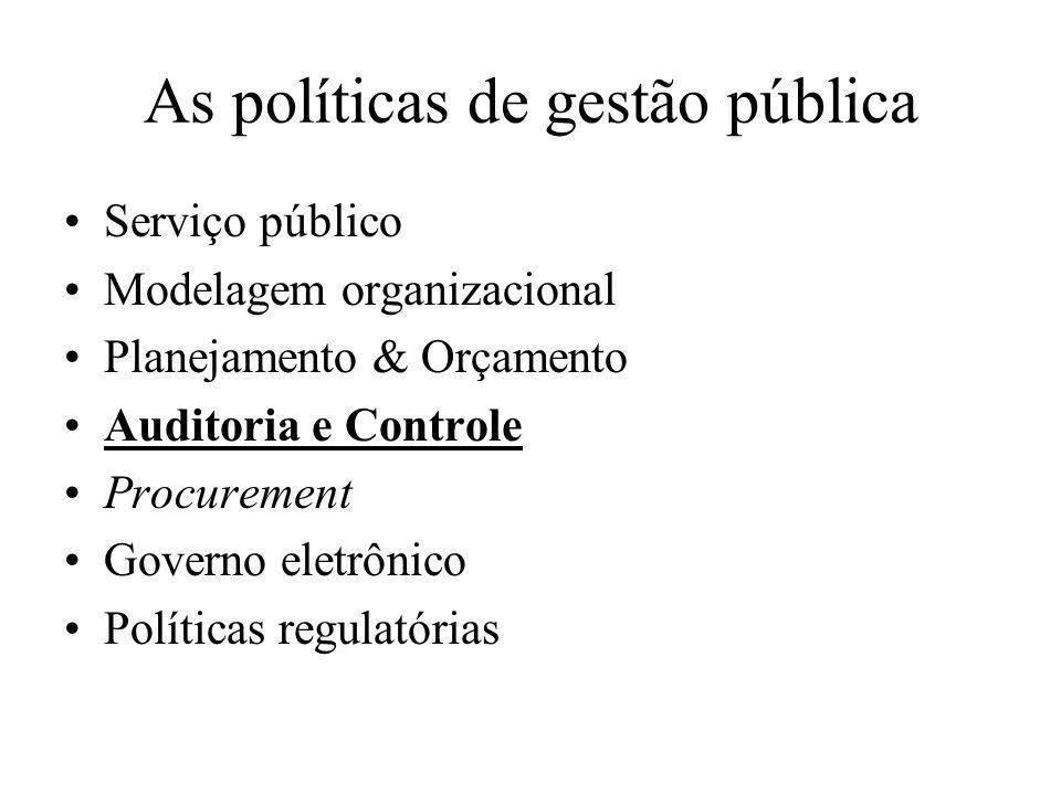 As políticas de gestão pública Serviço público Modelagem organizacional Planejamento & Orçamento Auditoria e Controle Procurement Governo eletrônico Políticas regulatórias