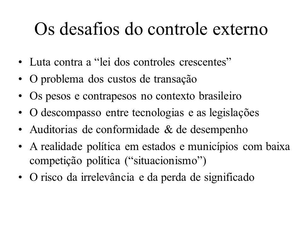 Os desafios do controle externo Luta contra a lei dos controles crescentes O problema dos custos de transação Os pesos e contrapesos no contexto brasi