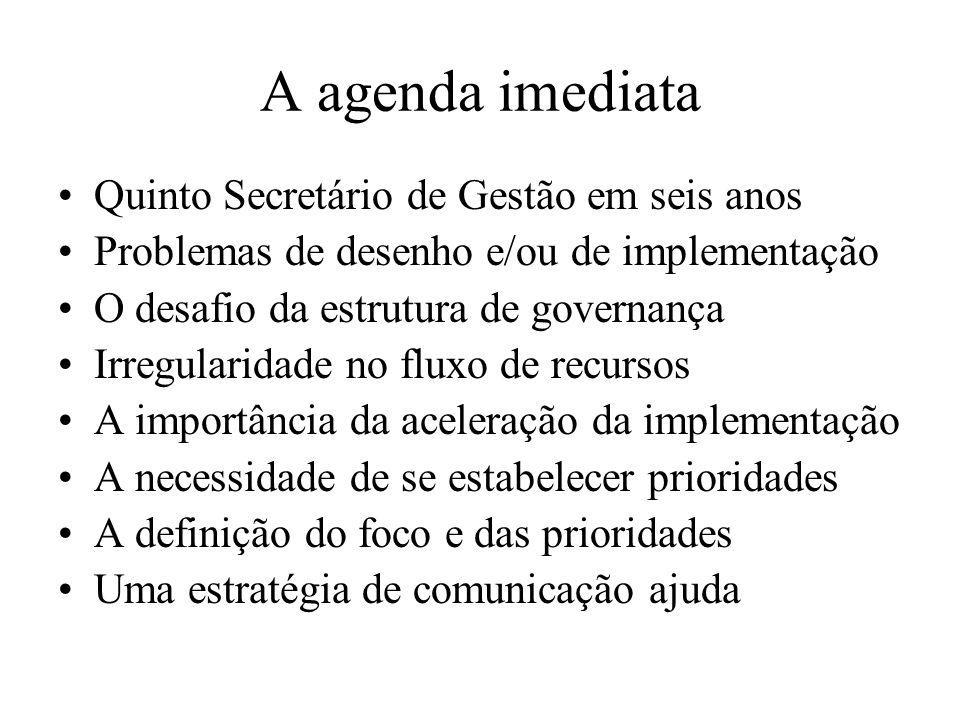 A agenda imediata Quinto Secretário de Gestão em seis anos Problemas de desenho e/ou de implementação O desafio da estrutura de governança Irregularid