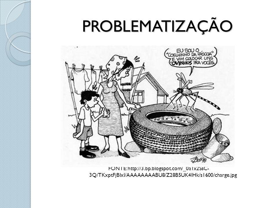 PROBLEMATIZAÇÃO FONTE: http://3.bp.blogspot.com/_0a1x2SsC- 3Q/TKxptFjBIxI/AAAAAAAABU8/Z28B5UK4IHk/s1600/charge.jpg