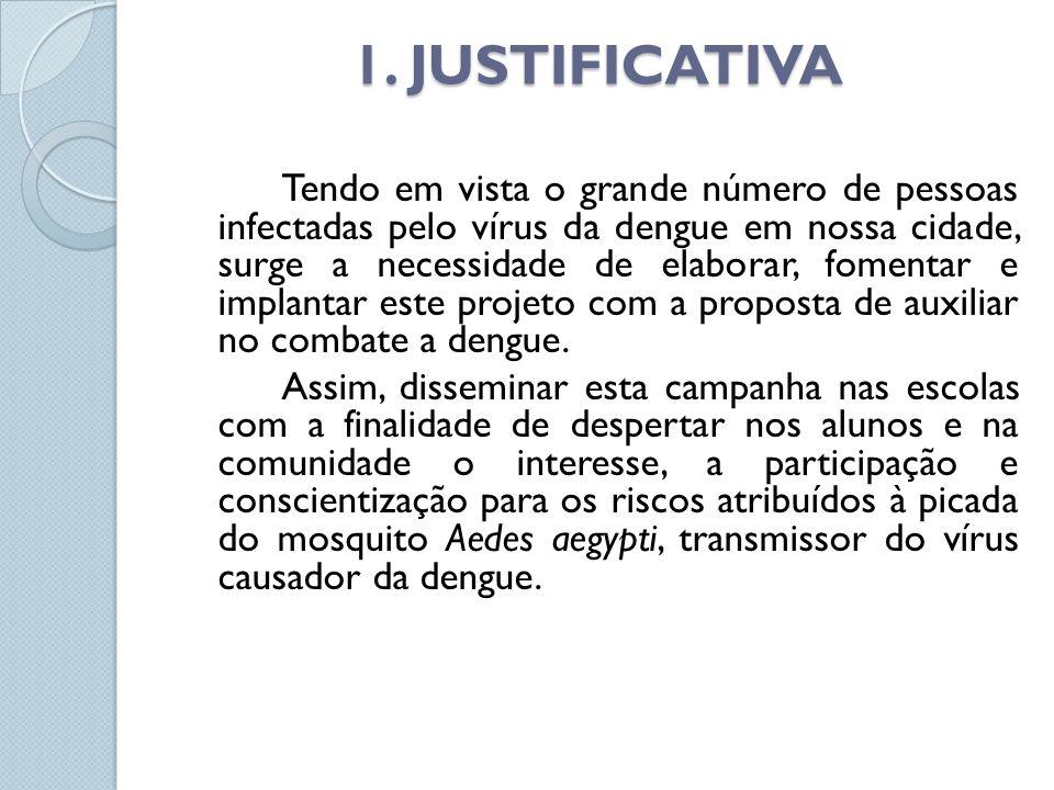 BIBLIOGRAFIA Brasil.Ministério da Saúde. Fundacão Nacional de Saúde.