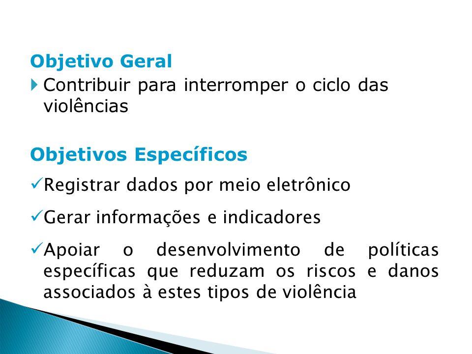 Objetivo Geral Contribuir para interromper o ciclo das violências Objetivos Específicos Registrar dados por meio eletrônico Gerar informações e indicadores Apoiar o desenvolvimento de políticas específicas que reduzam os riscos e danos associados à estes tipos de violência
