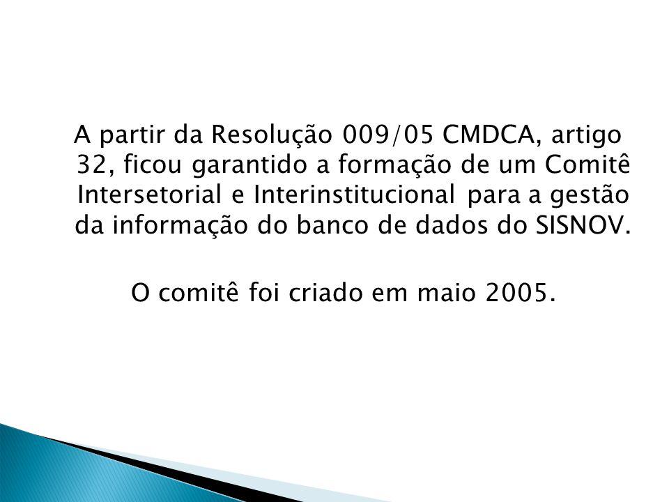 A partir da Resolução 009/05 CMDCA, artigo 32, ficou garantido a formação de um Comitê Intersetorial e Interinstitucional para a gestão da informação do banco de dados do SISNOV.