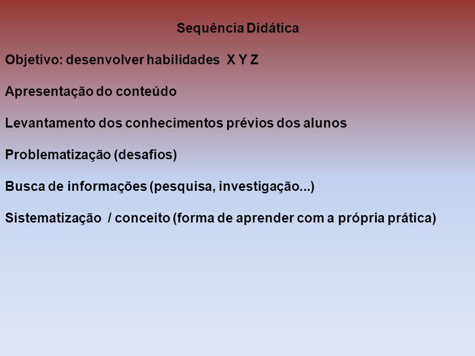 Sequência Didática Objetivo: desenvolver habilidades X Y Z Apresentação do conteúdo Levantamento dos conhecimentos prévios dos alunos Problematização