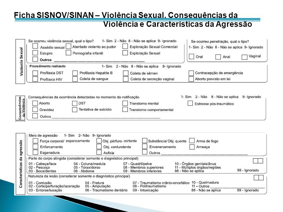 Ficha SISNOV/SINAN – Violência Sexual, Consequências da Violência e Características da Agressão