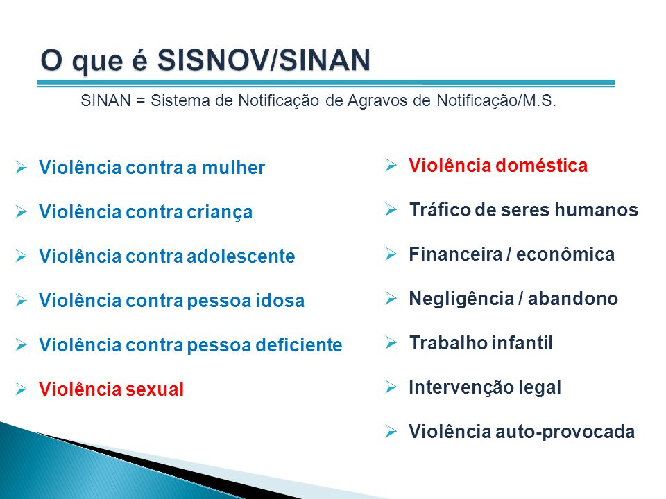Violência contra a mulher Violência contra criança Violência contra adolescente Violência contra pessoa idosa Violência contra pessoa deficiente Violê