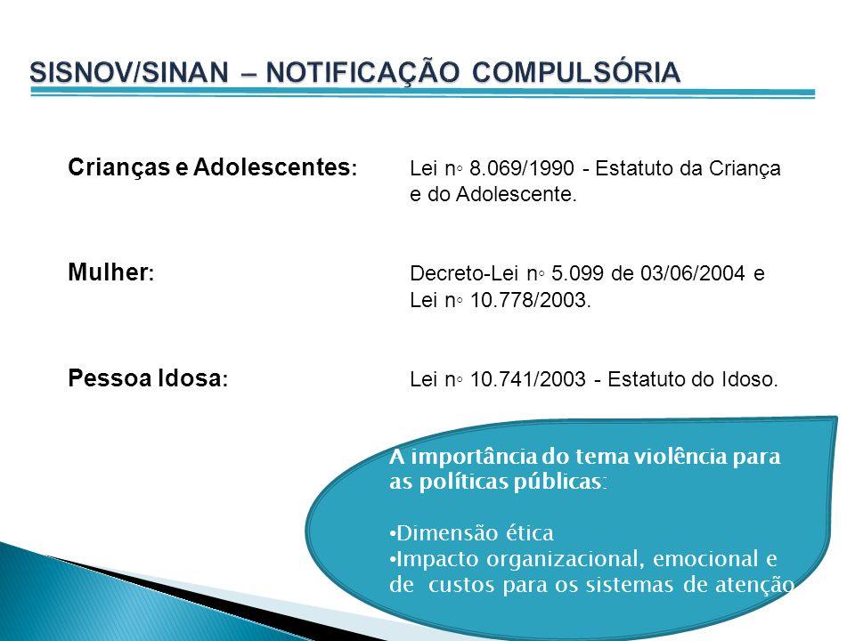 Crianças e Adolescentes : Lei n 8.069/1990 - Estatuto da Criança e do Adolescente. Mulher : Decreto-Lei n 5.099 de 03/06/2004 e Lei n 10.778/2003. Pes