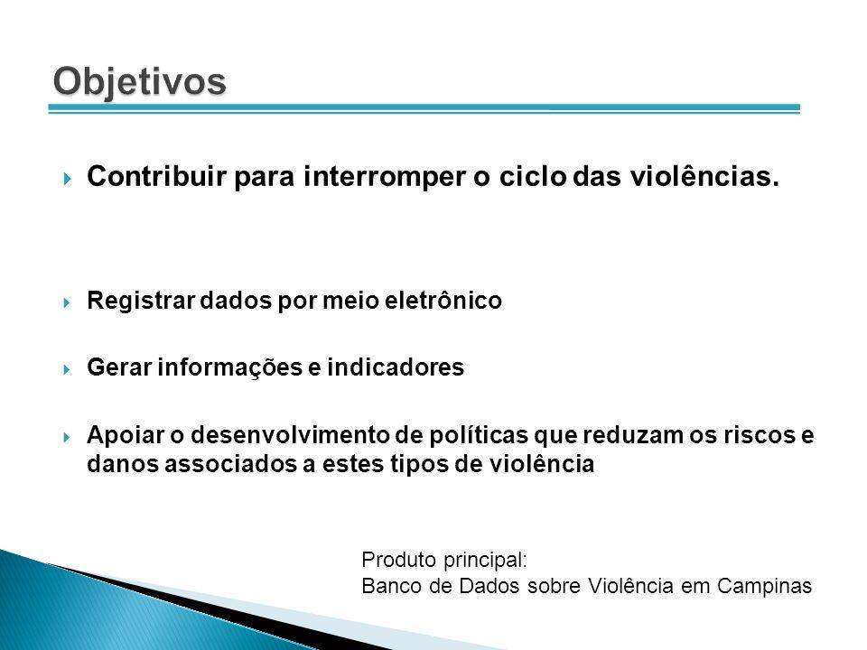 Contribuir para interromper o ciclo das violências. Registrar dados por meio eletrônico Gerar informações e indicadores Apoiar o desenvolvimento de po