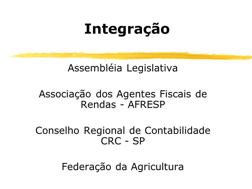 Integração Assembléia Legislativa Associação dos Agentes Fiscais de Rendas - AFRESP Conselho Regional de Contabilidade CRC - SP Federação da Agricultu